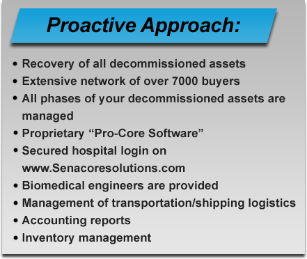 Proactive Approach Box